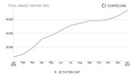 70millones de etuu twitter