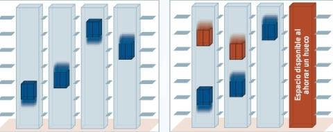 Dibujo con varios ascensores por el mismo hueco (Thyssen Krupp).