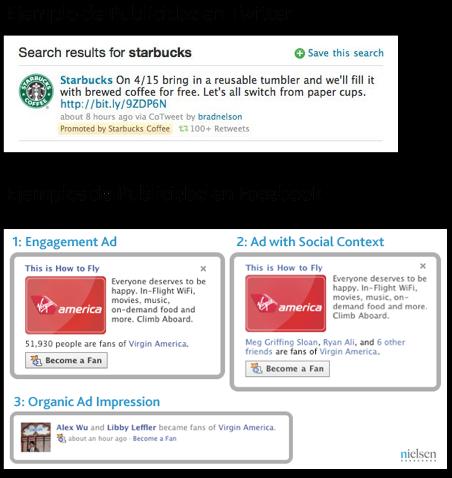 Socializar la publicidad