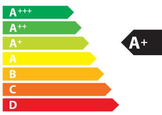 Parte superior de la nueva etiqueta energética marco.