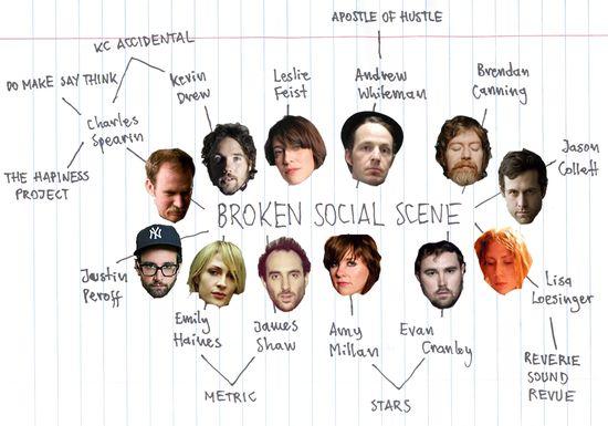 Brokensocialscene2 copia