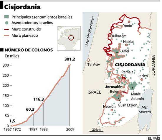 CisjordaniaMuroAsentam-1