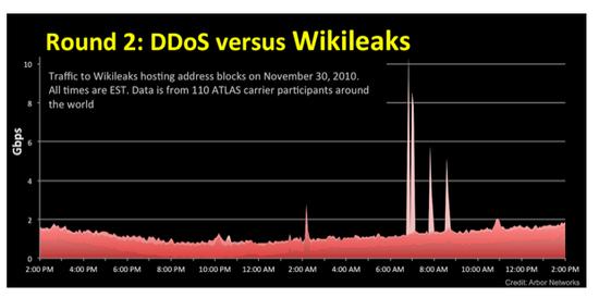 Captura de pantalla 2010-12-03 a las 14.08.25