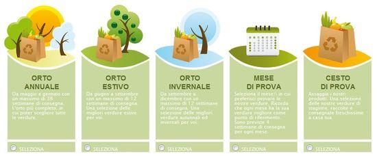 Cómo cultivar tu propio huerto ecológico sin moverte de la silla