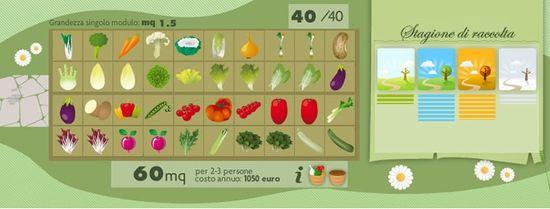 Verdure del mio orto