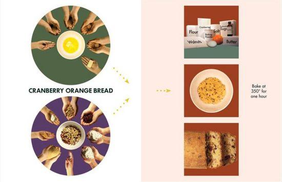 Pan de arandanos y naranja