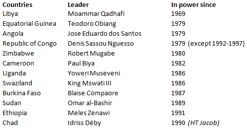 Leaders11