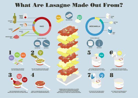 15_lasagne-infographic