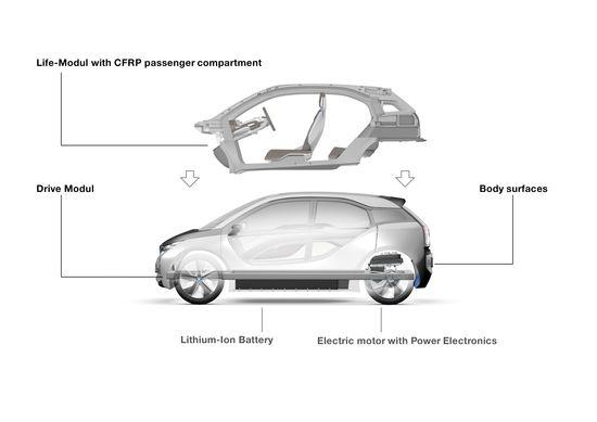 Arquitectura mecánica BMW i3