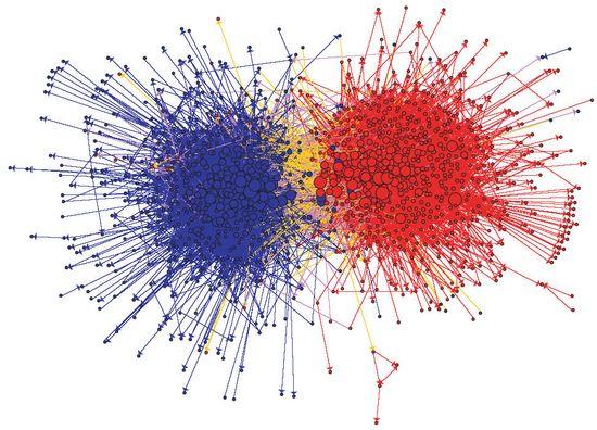 BlogosferaPolitica