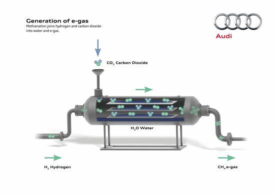 Del hidrógeno al metano