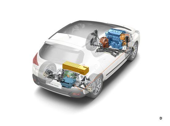 Esquema mecánico del Peugeot HYbrid 4