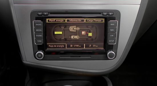 Gráfico mecánico León TwinDrive