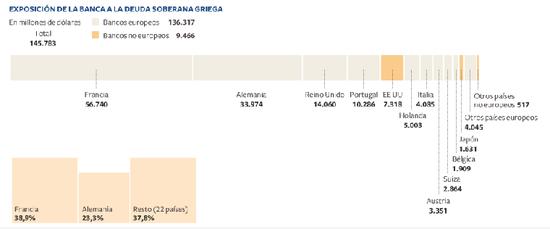 Captura de pantalla 2011-06-20 a las 14.09.03