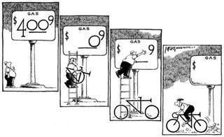 El precio de la gasolina y la bici
