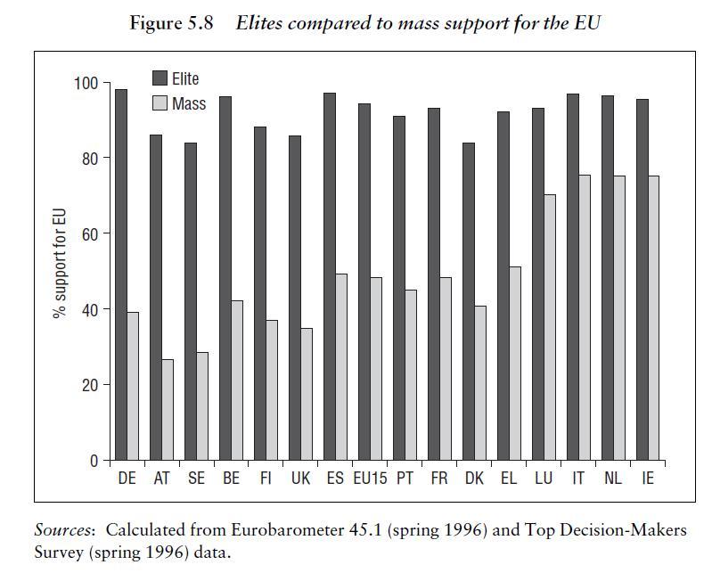 Europa_cosa_de_elites