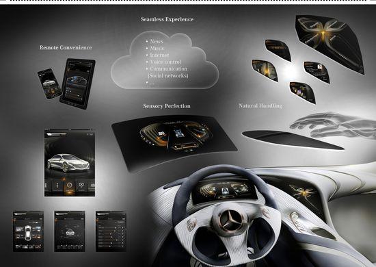 Mercedes F125! telemática