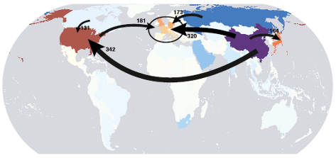 Emisiones relacionadas con el comercio internacional_PNAS
