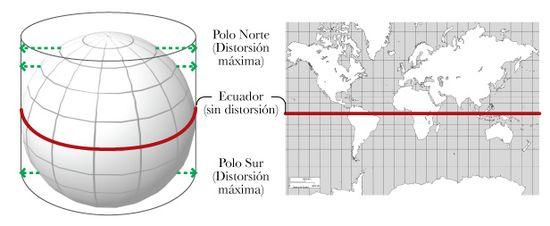 Mercator2