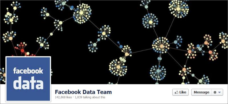 Facebook Data_