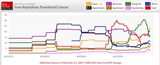 Captura de pantalla 2011-12-22 a la(s) 04.58.37