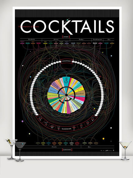 Cocktails_Print_Main_c