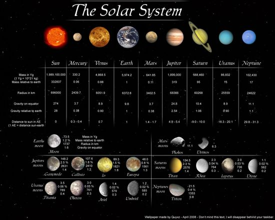 Solar_System__Wallpaper_by_Quyxz