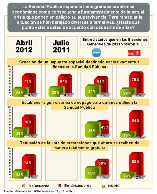 Grafico sanidad1