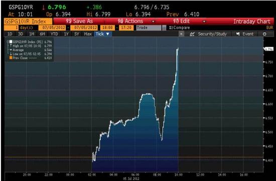 Captura de pantalla 2012-07-05 a la(s) 16.05.09