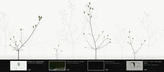 El Proyecto This Exquisite Forest de Aaron Koblin y Chris Milk