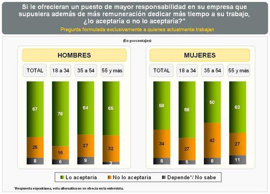 Grafico mujer2
