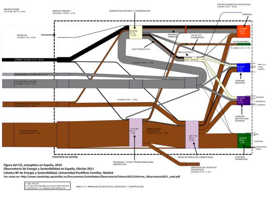 FiguraCO2_Observatorio2011_web