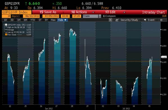 Captura de pantalla 2012-07-05 a la(s) 15.49.29