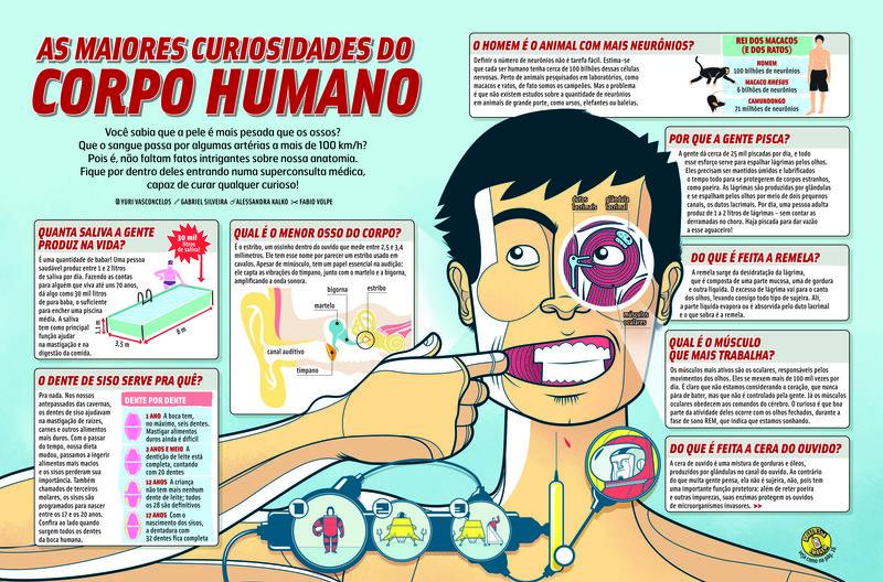 Alessandra Kalko_The Greatest Curiosities of the Human Body_ Mundo Estranho