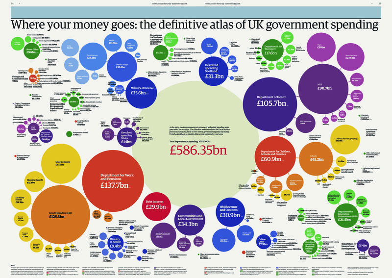 Jenny Ridley_Definitive Atlas of UK Government Spending_The Guardian