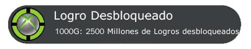Logros-360