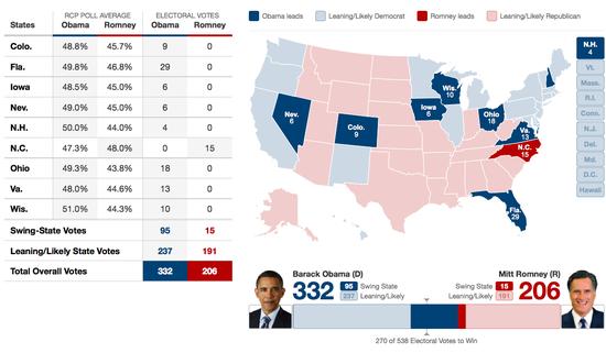 Captura de pantalla 2012-10-02 a la(s) 14.03.47