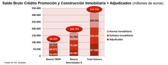 Blog EL PAIS - Banco Malo y sus sucursales gráfico I