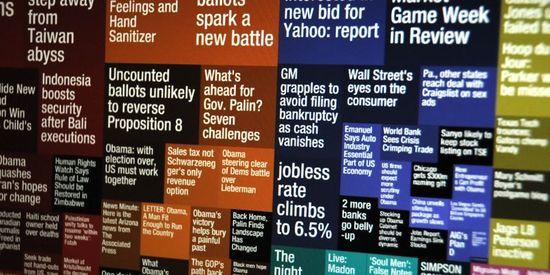 Newsmap de Marcus Weskamp 2004