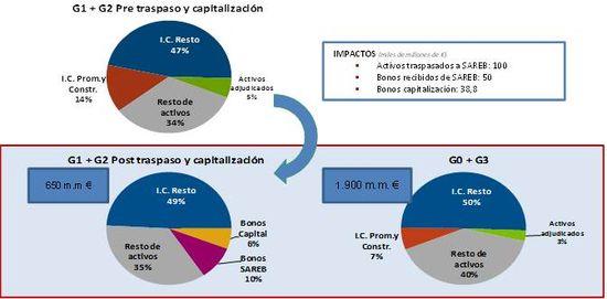 Inversion banca pública 3