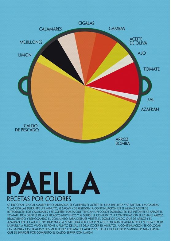 Paella recetas por colores