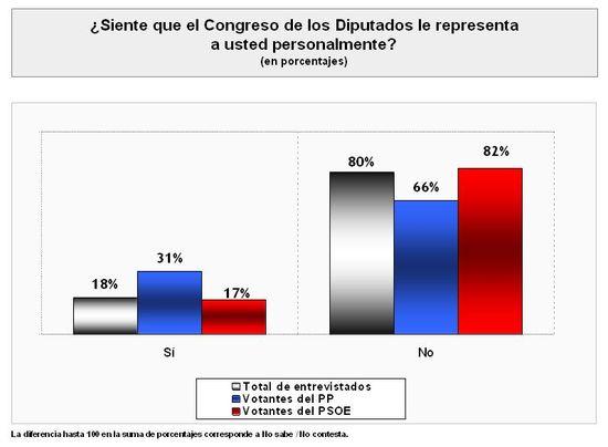 Congreso 3