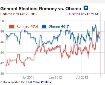 Captura de pantalla 2012-10-29 a la(s) 15.01.34