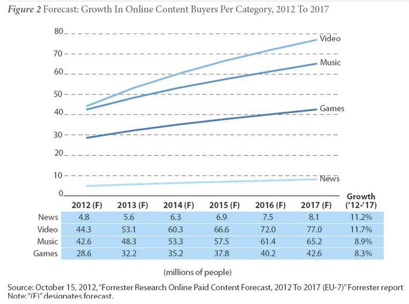 Gráfico_Compradores online