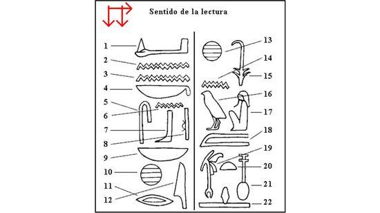 Sentidoescritura2