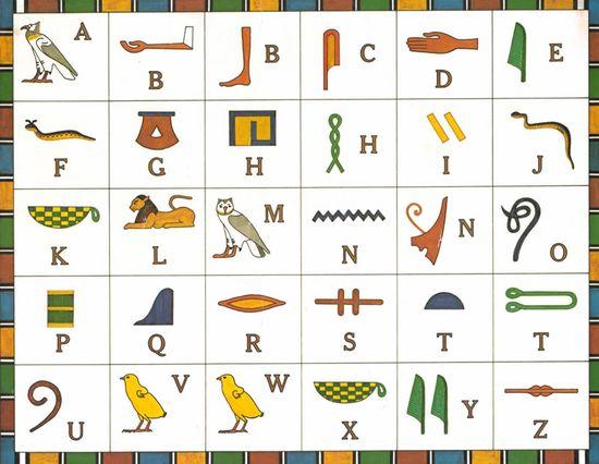 Hieroglyphics-table