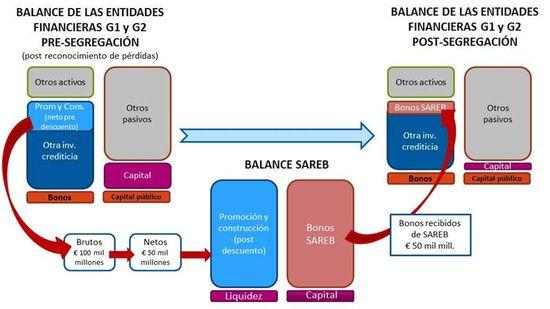 Inversion banca pública 1