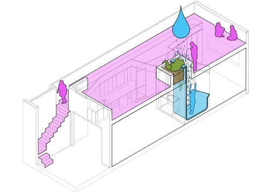 Un baño que recoge el agua de la lluvia