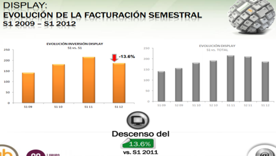 Diaplay 1ersemestre212