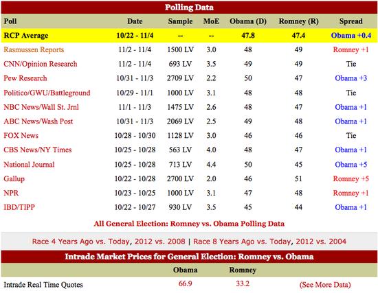 Captura de pantalla 2012-11-05 a la(s) 19.28.39